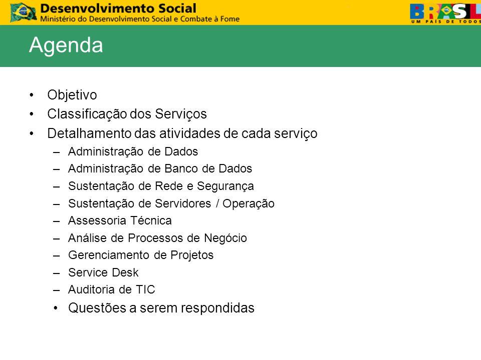 Objetivo Classificação dos Serviços Detalhamento das atividades de cada serviço –Administração de Dados –Administração de Banco de Dados –Sustentação