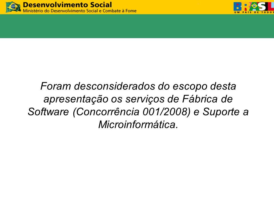 CLASSIFICAÇÃO DOS SERVIÇOS Foram desconsiderados do escopo desta apresentação os serviços de Fábrica de Software (Concorrência 001/2008) e Suporte a M