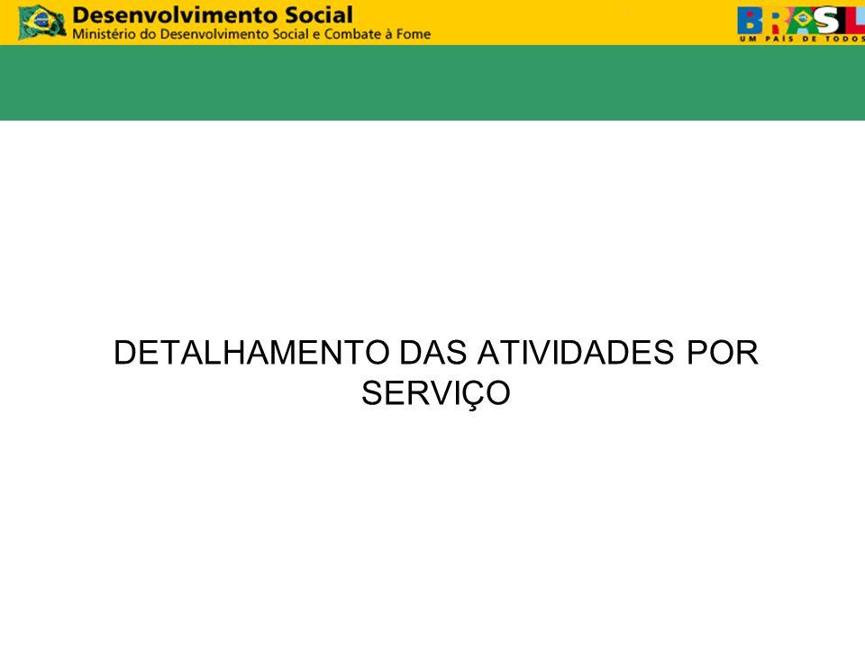 DETALHAMENTO DAS ATIVIDADES POR SERVIÇO