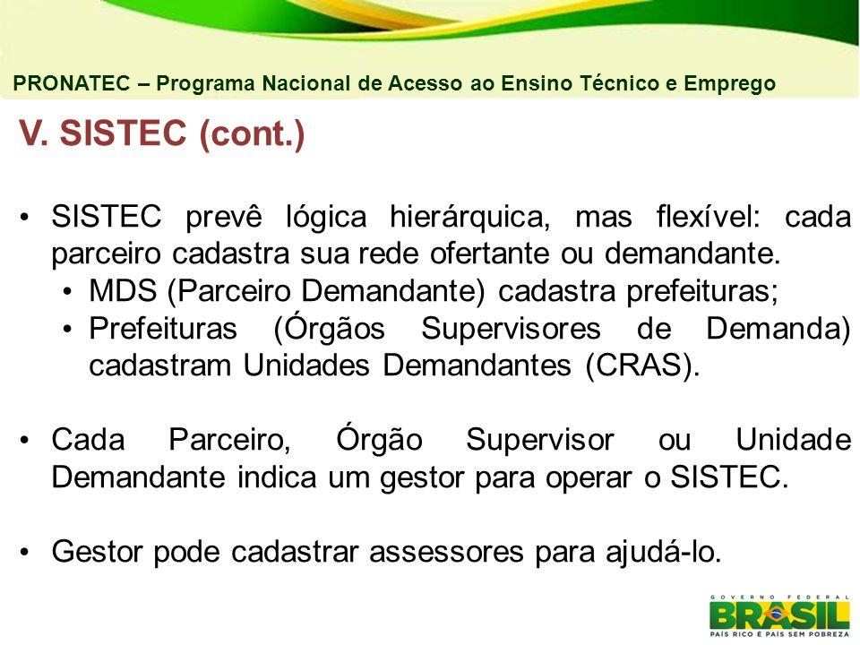 V. SISTEC (cont.) SISTEC prevê lógica hierárquica, mas flexível: cada parceiro cadastra sua rede ofertante ou demandante. MDS (Parceiro Demandante) ca
