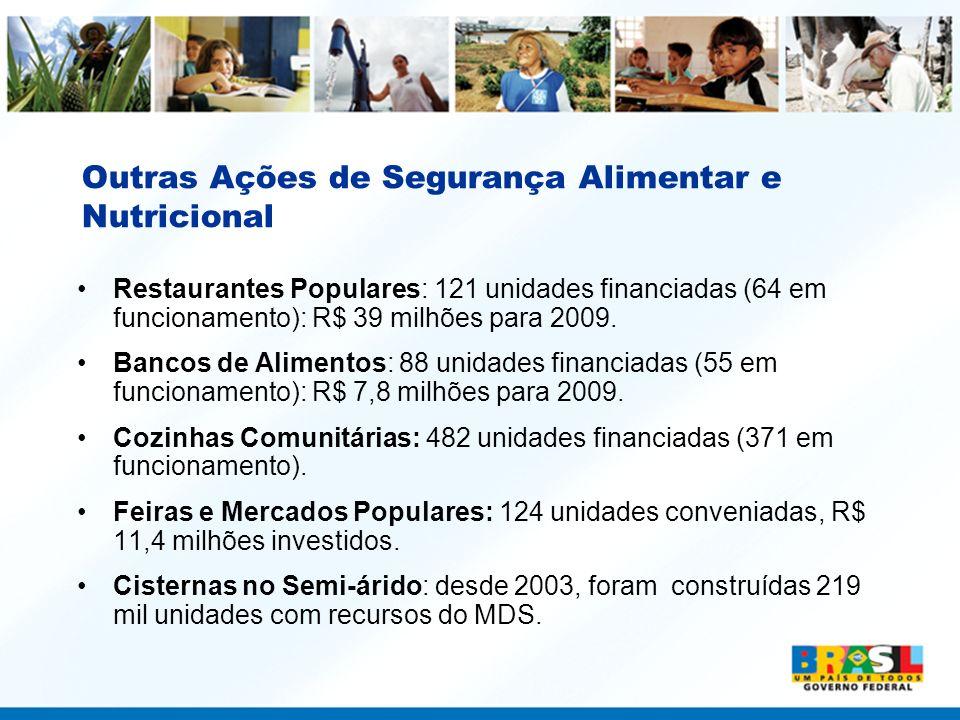 Outras Ações de Segurança Alimentar e Nutricional Restaurantes Populares: 121 unidades financiadas (64 em funcionamento): R$ 39 milhões para 2009. Ban