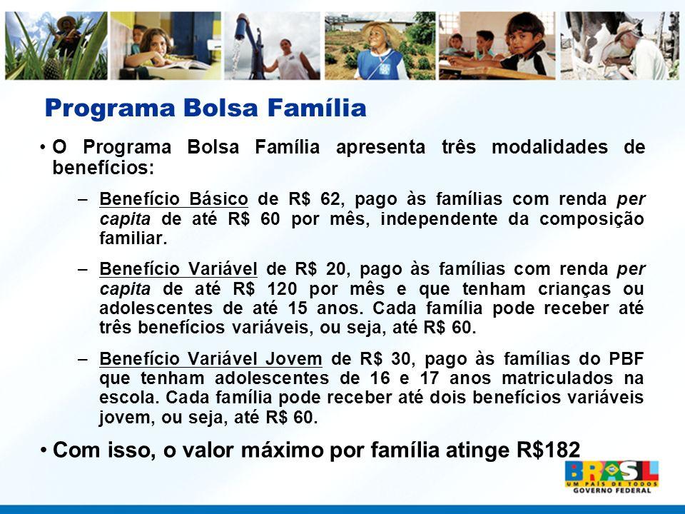 Programa Bolsa Família O Programa Bolsa Família apresenta três modalidades de benefícios: –Benefício Básico de R$ 62, pago às famílias com renda per c