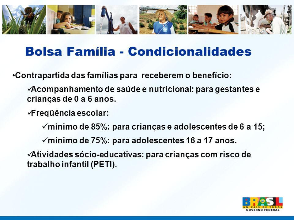 Bolsa Família - Condicionalidades Contrapartida das famílias para receberem o benefício: Acompanhamento de saúde e nutricional: para gestantes e crian