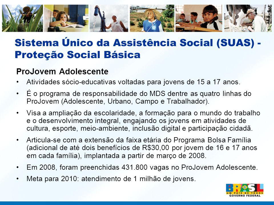 Sistema Único da Assistência Social (SUAS) - Proteção Social Básica ProJovem Adolescente Atividades sócio-educativas voltadas para jovens de 15 a 17 a