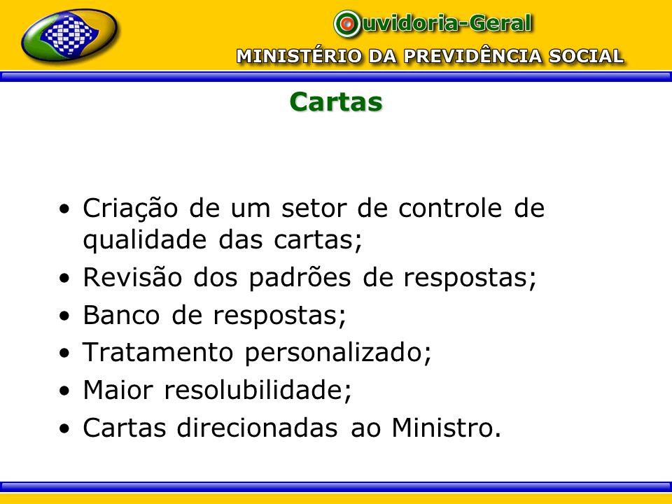 OUVIDORIA-GERAL DA PREVIDÊNCIA SOCIAL Participação Cidadã