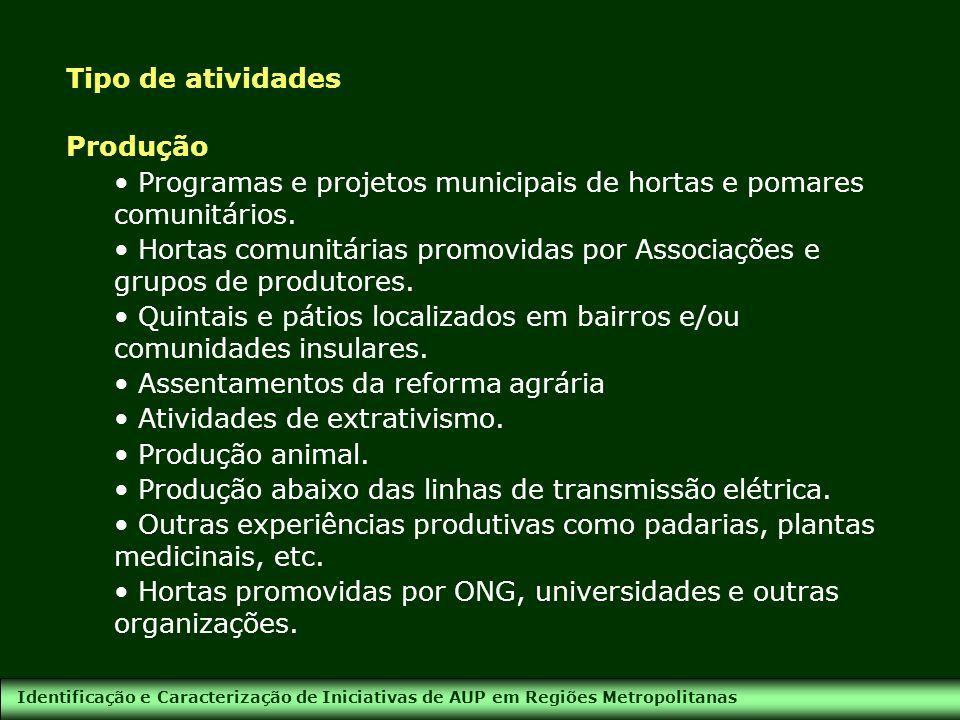 Identificação e Caracterização de Iniciativas de AUP em Regiões Metropolitanas Tipo de atividades Produção Programas e projetos municipais de hortas e