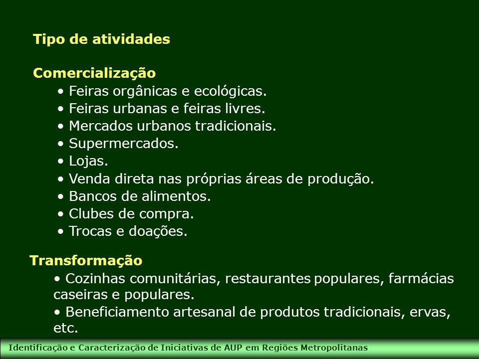 Identificação e Caracterização de Iniciativas de AUP em Regiões Metropolitanas Tipo de atividades Comercialização Feiras orgânicas e ecológicas. Feira