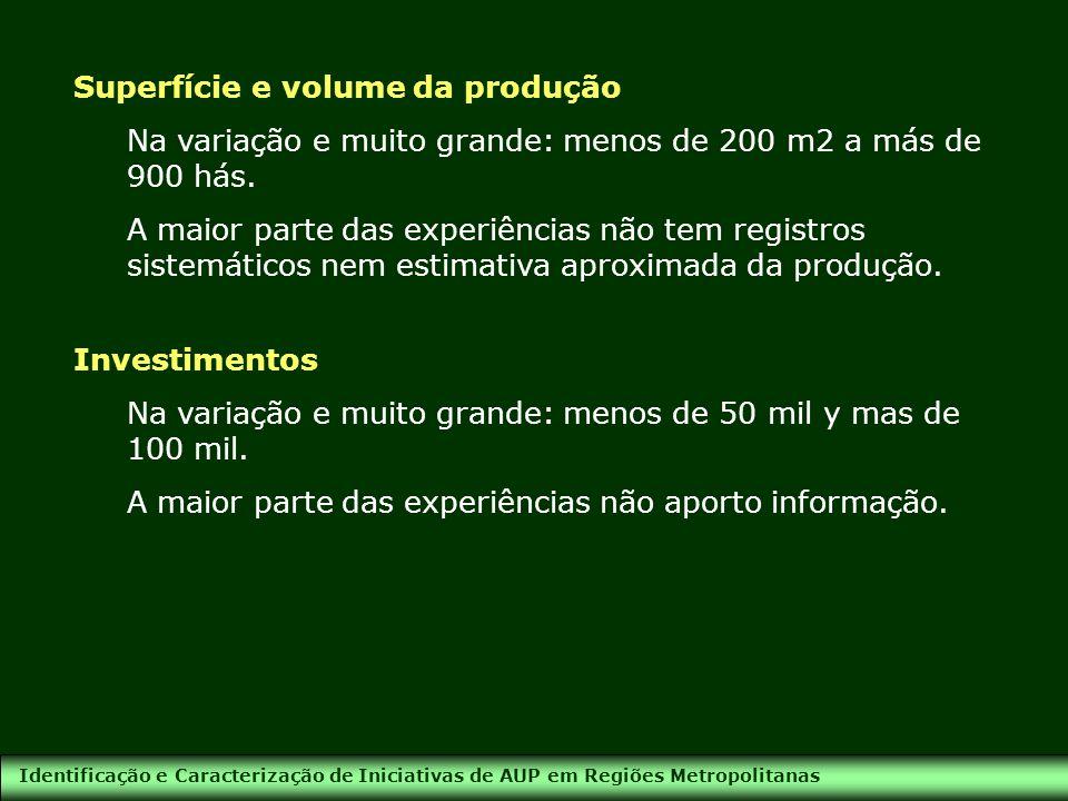 Identificação e Caracterização de Iniciativas de AUP em Regiões Metropolitanas Superfície e volume da produção Na variação e muito grande: menos de 20