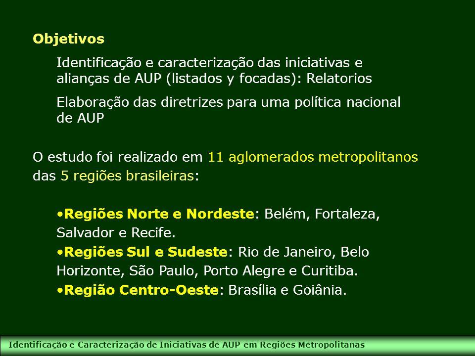 Identificação e Caracterização de Iniciativas de AUP em Regiões Metropolitanas O estudo foi realizado em 11 aglomerados metropolitanos das 5 regiões b