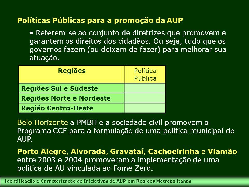 Identificação e Caracterização de Iniciativas de AUP em Regiões Metropolitanas Políticas Públicas para a promoção da AUP Referem-se ao conjunto de dir