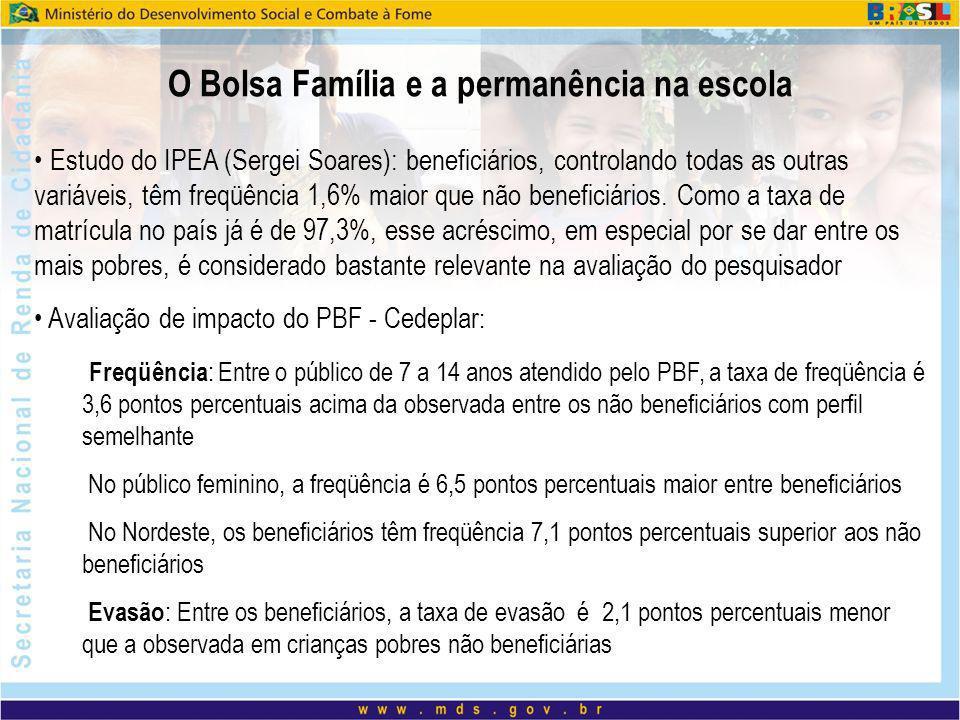 Estudo do IPEA (Sergei Soares): beneficiários, controlando todas as outras variáveis, têm freqüência 1,6% maior que não beneficiários. Como a taxa de
