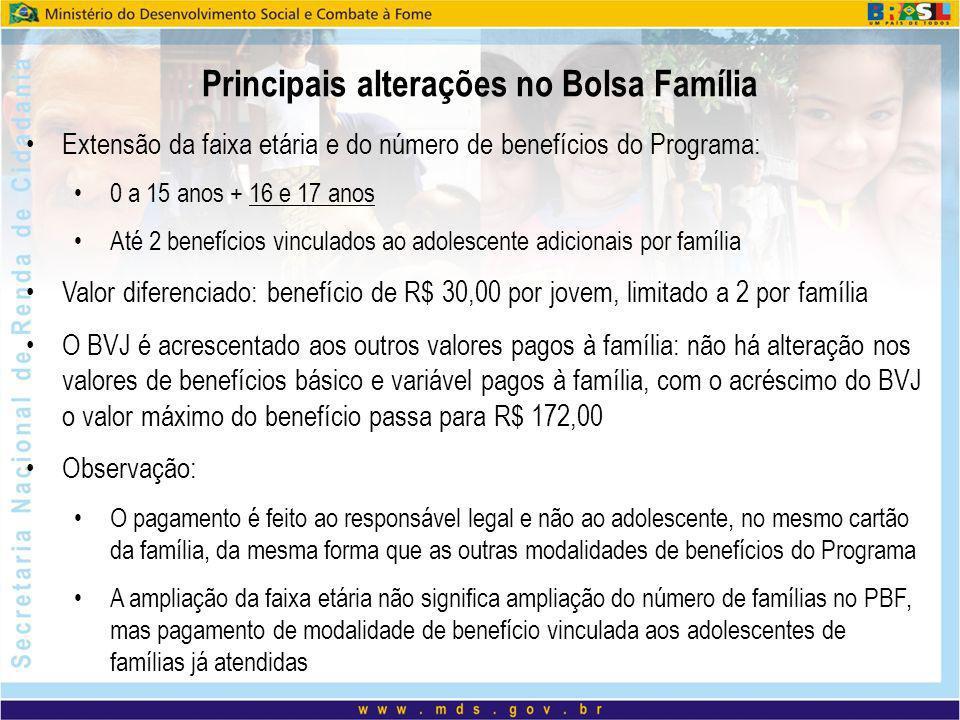 Principais alterações no Bolsa Família Extensão da faixa etária e do número de benefícios do Programa: 0 a 15 anos + 16 e 17 anos Até 2 benefícios vin
