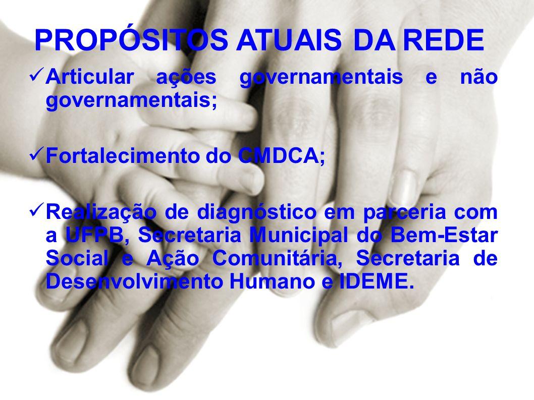PROPÓSITOS ATUAIS DA REDE Articular ações governamentais e não governamentais; Fortalecimento do CMDCA; Realização de diagnóstico em parceria com a UF