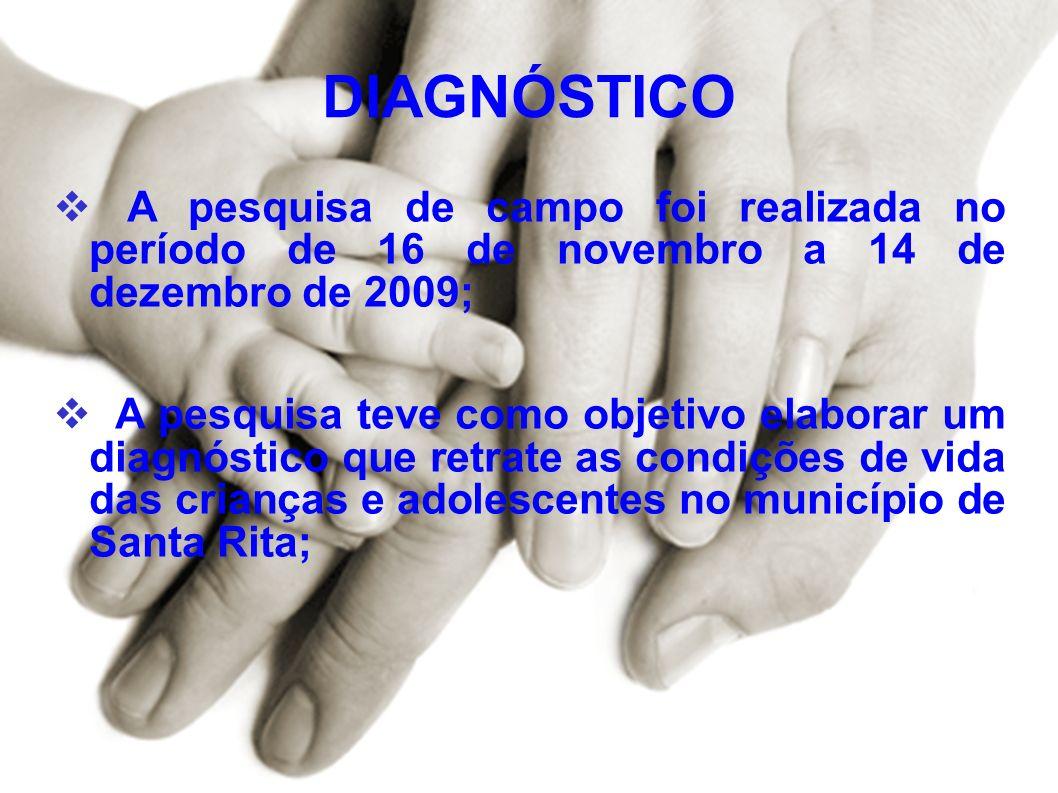 DIAGNÓSTICO A pesquisa de campo foi realizada no período de 16 de novembro a 14 de dezembro de 2009; A pesquisa teve como objetivo elaborar um diagnós