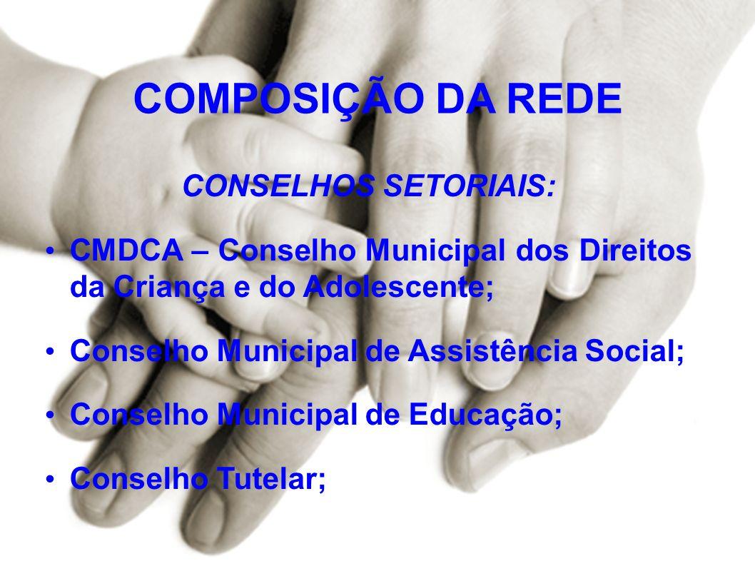 COMPOSIÇÃO DA REDE CONSELHOS SETORIAIS: CMDCA – Conselho Municipal dos Direitos da Criança e do Adolescente; Conselho Municipal de Assistência Social;
