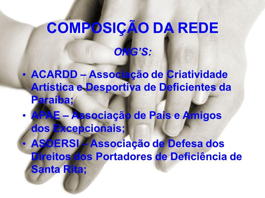 COMPOSIÇÃO DA REDE ONGS: ACARDD – Associação de Criatividade Artística e Desportiva de Deficientes da Paraíba; APAE – Associação de Pais e Amigos dos