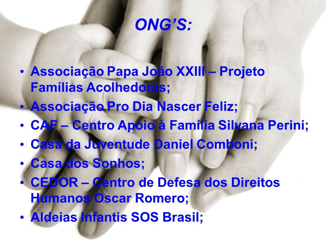 ONGS: Associação Papa João XXIII – Projeto Famílias Acolhedoras; Associação Pro Dia Nascer Feliz; CAF – Centro Apoio à Família Silvana Perini; Casa da