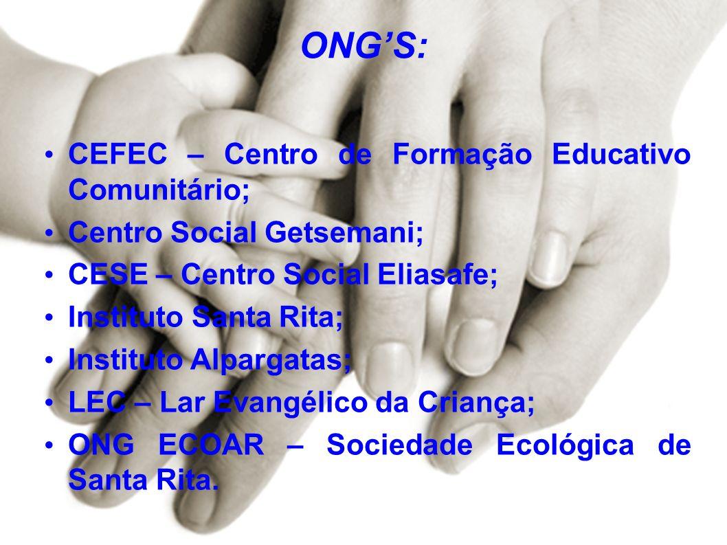 ONGS: CEFEC – Centro de Formação Educativo Comunitário; Centro Social Getsemani; CESE – Centro Social Eliasafe; Instituto Santa Rita; Instituto Alparg
