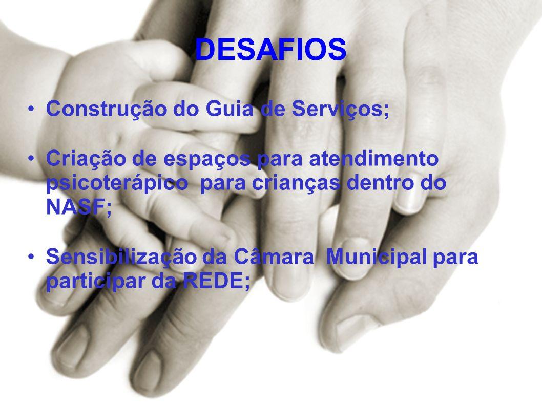 DESAFIOS Construção do Guia de Serviços; Criação de espaços para atendimento psicoterápico para crianças dentro do NASF; Sensibilização da Câmara Muni