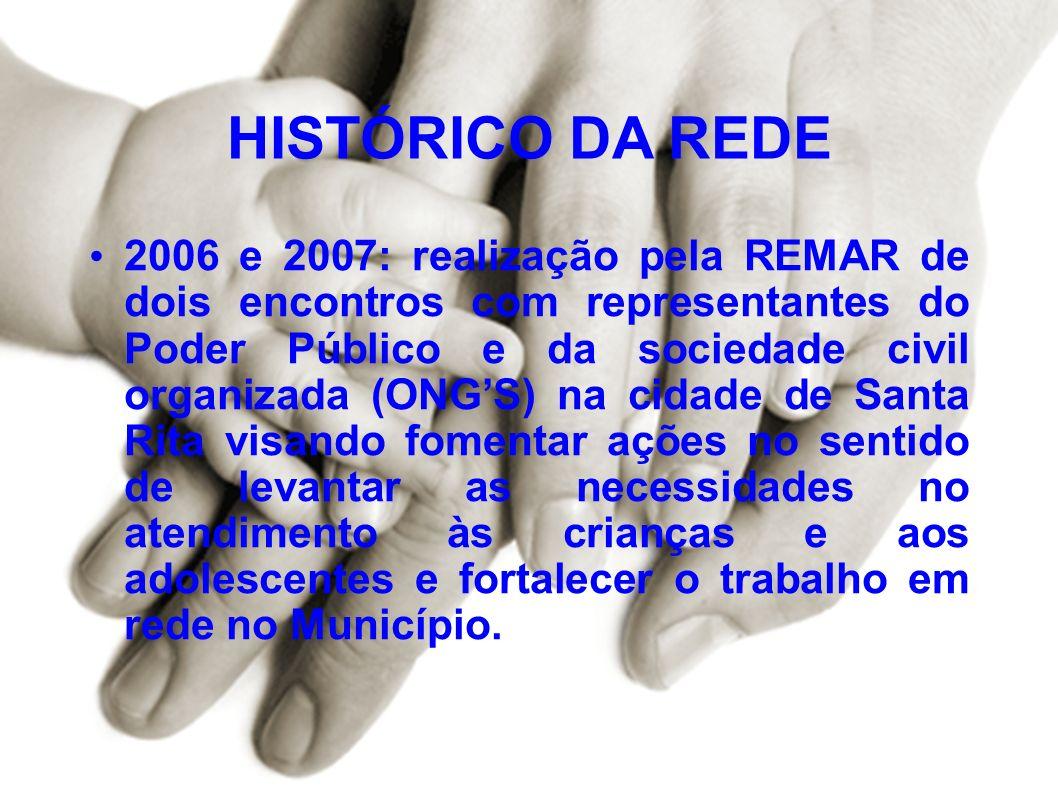 HISTÓRICO DA REDE 2006 e 2007: realização pela REMAR de dois encontros com representantes do Poder Público e da sociedade civil organizada (ONGS) na c