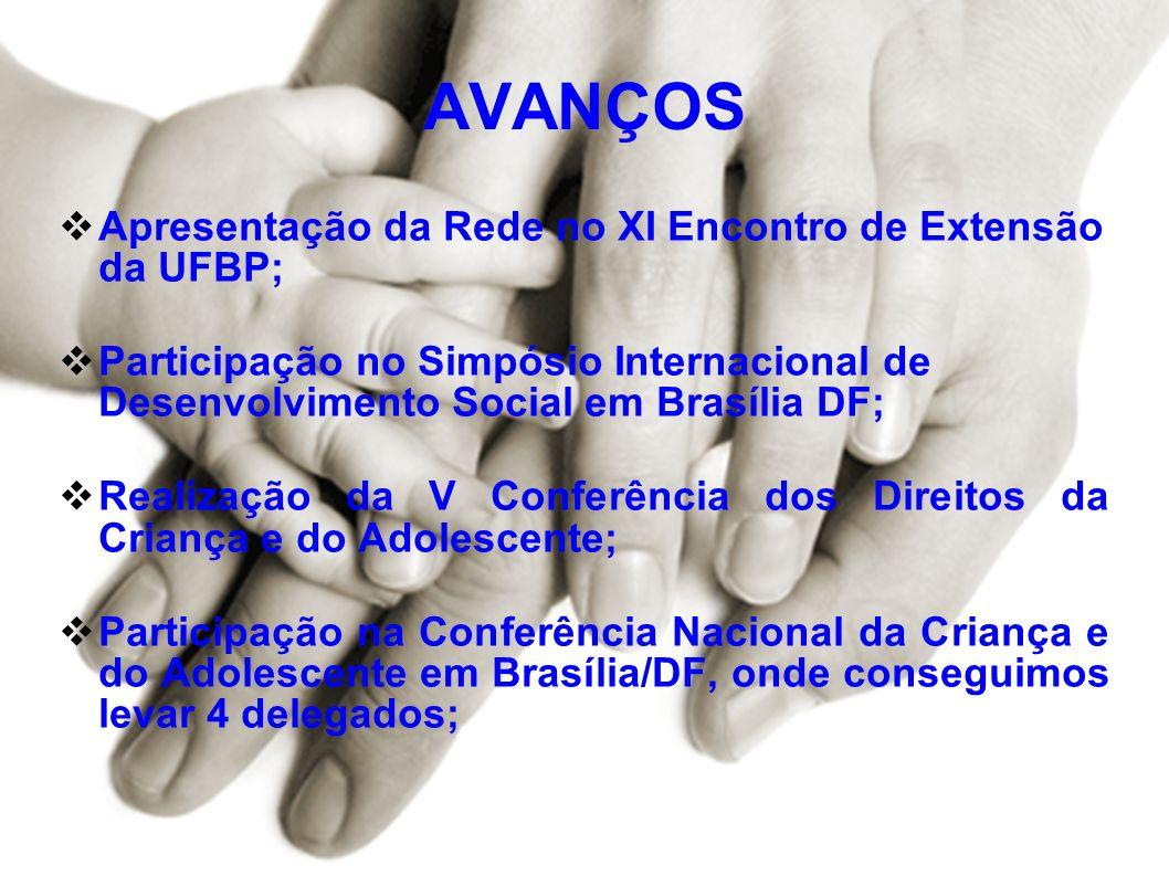 AVANÇOS Apresentação da Rede no XI Encontro de Extensão da UFBP; Participação no Simpósio Internacional de Desenvolvimento Social em Brasília DF; Real