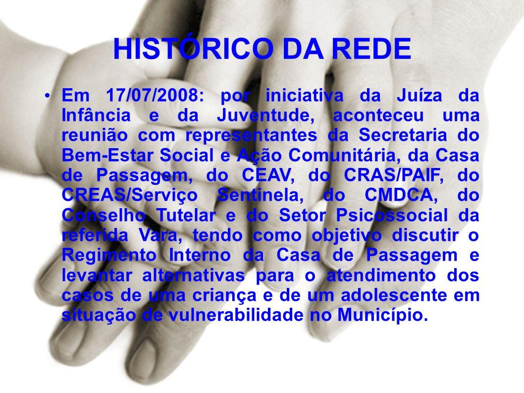 HISTÓRICO DA REDE Em 17/07/2008: por iniciativa da Juíza da Infância e da Juventude, aconteceu uma reunião com representantes da Secretaria do Bem-Est