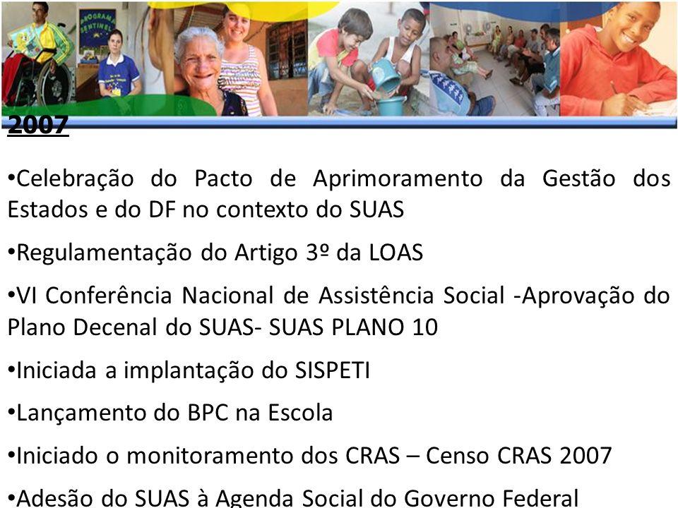2007 Celebração do Pacto de Aprimoramento da Gestão dos Estados e do DF no contexto do SUAS Regulamentação do Artigo 3º da LOAS VI Conferência Naciona
