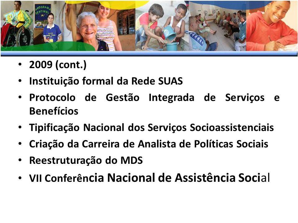 2009 (cont.) Instituição formal da Rede SUAS Protocolo de Gestão Integrada de Serviços e Benefícios Tipificação Nacional dos Serviços Socioassistencia