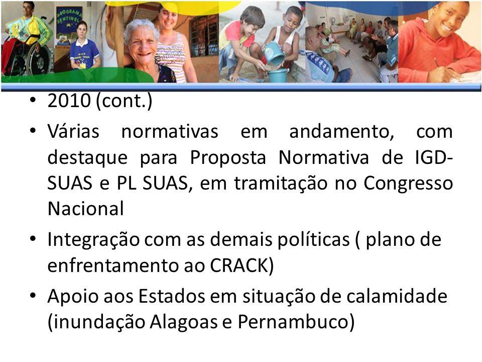 2010 (cont.) Várias normativas em andamento, com destaque para Proposta Normativa de IGD- SUAS e PL SUAS, em tramitação no Congresso Nacional Integraç