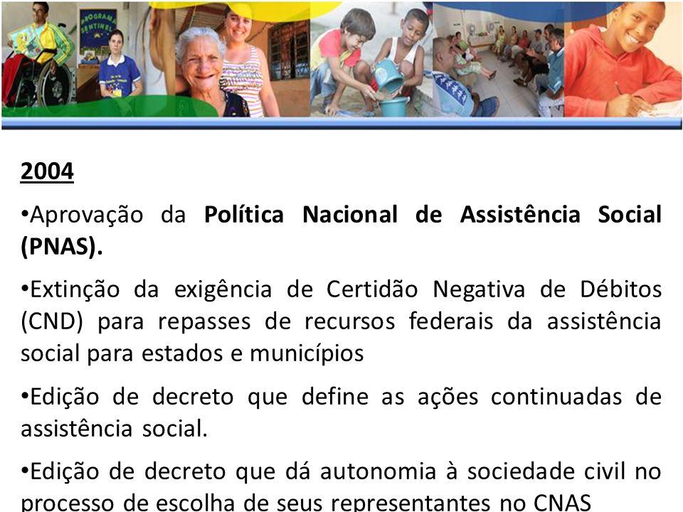 2004 Aprovação da Política Nacional de Assistência Social (PNAS). Extinção da exigência de Certidão Negativa de Débitos (CND) para repasses de recurso