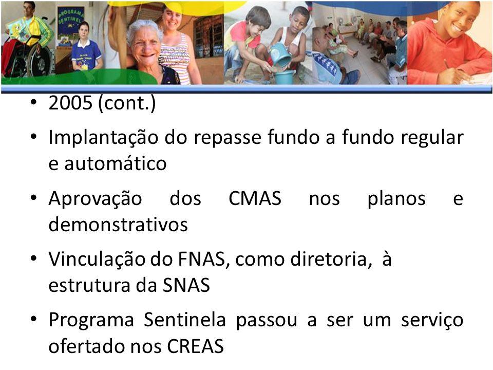 2005 (cont.) Implantação do repasse fundo a fundo regular e automático Aprovação dos CMAS nos planos e demonstrativos Vinculação do FNAS, como diretor