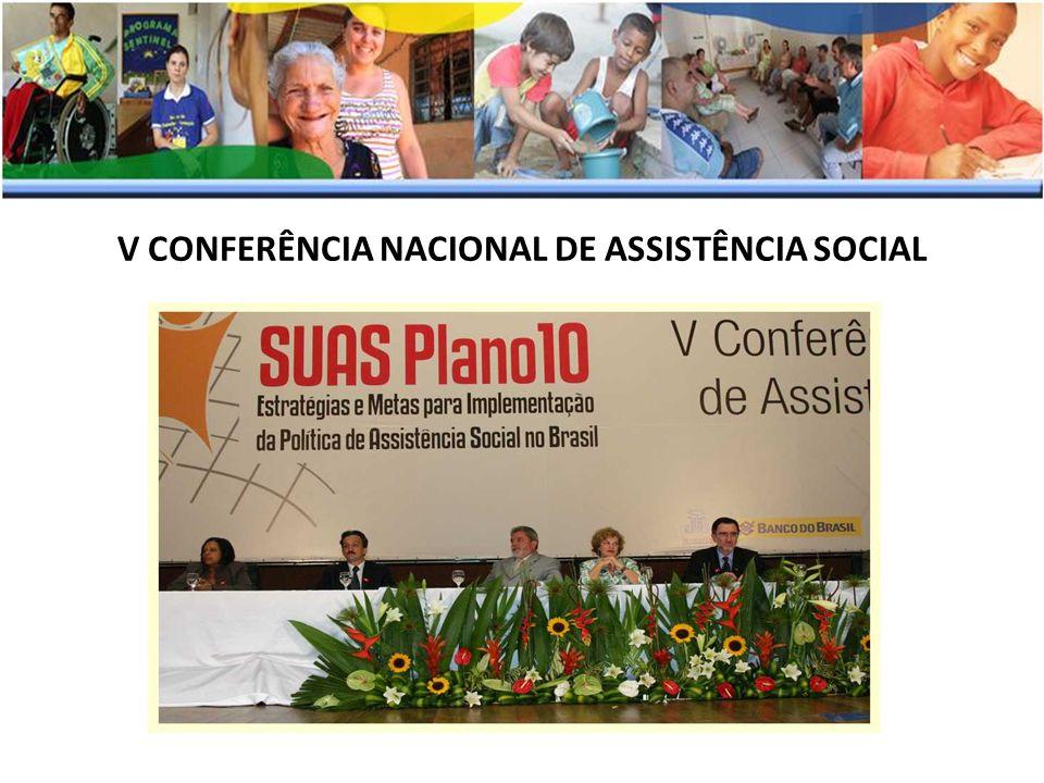 2006 Aprovação da Norma Operacional Básica de Recursos Humanos – NOB/RH/SUAS.