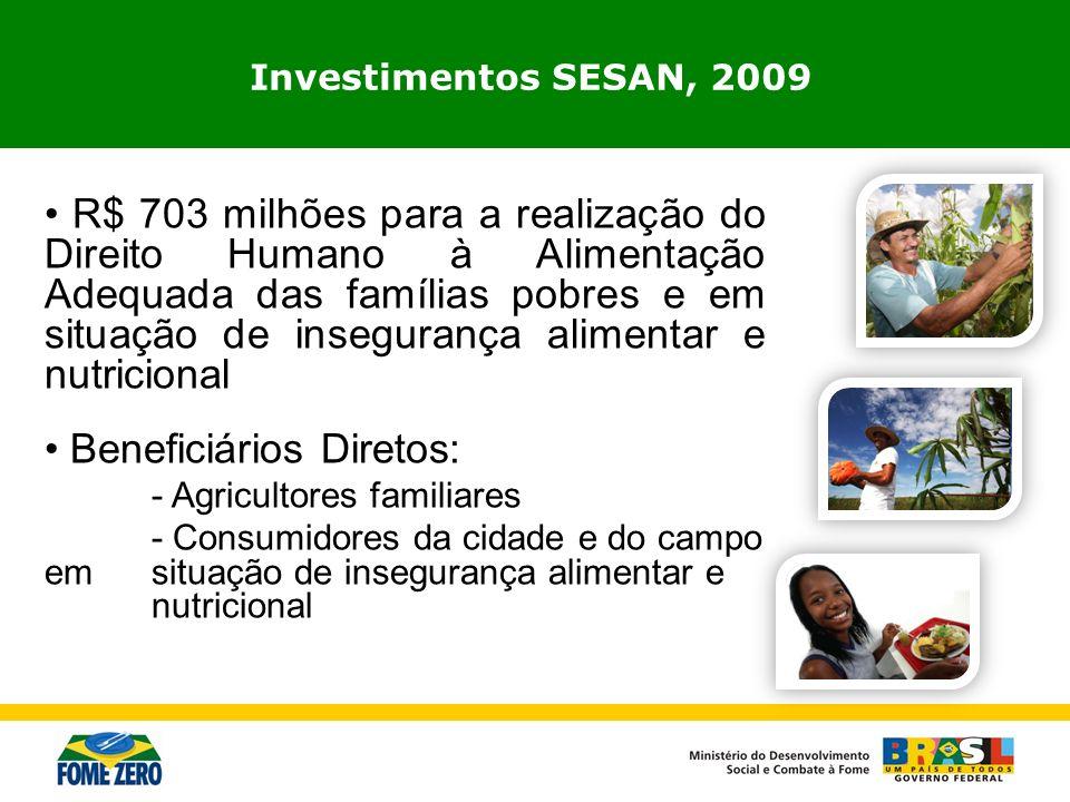 R$ 703 milhões para a realização do Direito Humano à Alimentação Adequada das famílias pobres e em situação de insegurança alimentar e nutricional Ben