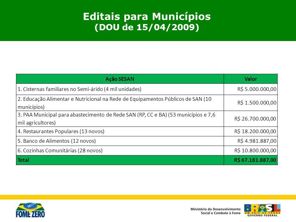 Editais para Municípios (DOU de 15/04/2009) Ação SESANValor 1. Cisternas familiares no Semi-árido (4 mil unidades)R$ 5.000.000,00 2. Educação Alimenta