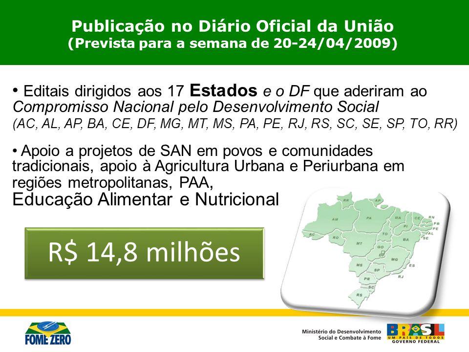 Ação SESANValor 1.Aquisição de Alimentos da Agricultura Familiar - PAAR$ 4.000.000,00 2.