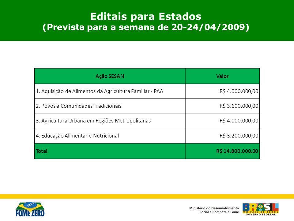 Ação SESANValor 1. Aquisição de Alimentos da Agricultura Familiar - PAAR$ 4.000.000,00 2. Povos e Comunidades TradicionaisR$ 3.600.000,00 3. Agricultu