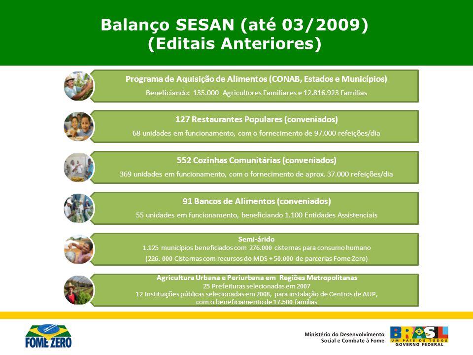 Balanço SESAN (até 03/2009) (Editais Anteriores) 127 Restaurantes Populares (conveniados) 68 unidades em funcionamento, com o fornecimento de 97.000 r