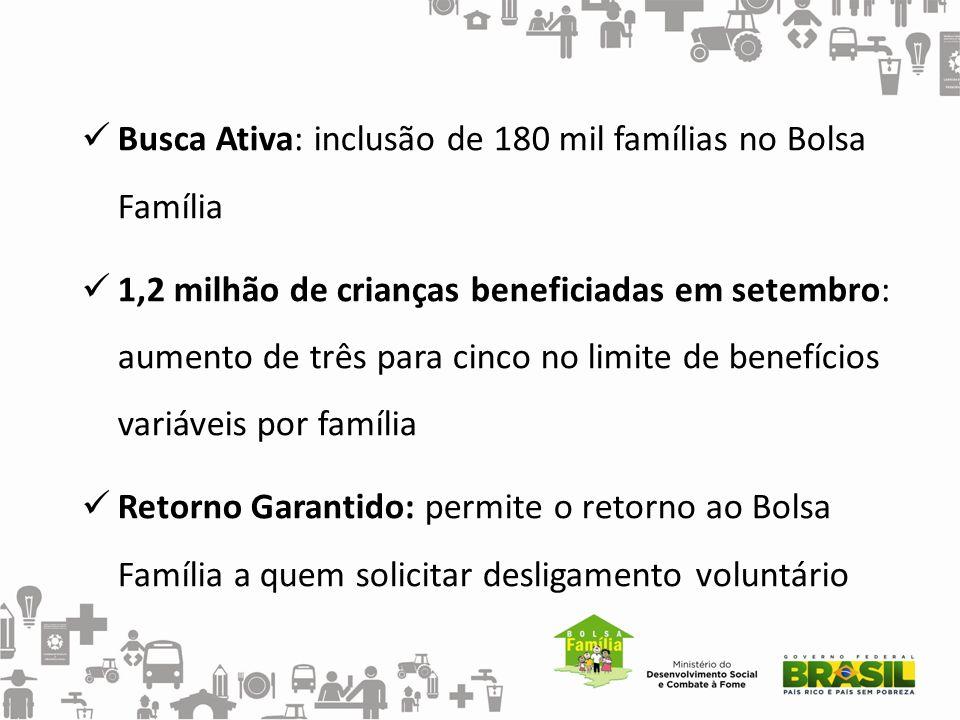 BUSCA ATIVA: 180 mil famílias incluídas Objetivo: levar o Bolsa Família a todo o público com perfil para receber os benefícios, de modo que recebam um amparo mínimo do Estado Meta do Brasil sem Miséria: inclusão de 800 mil famílias, até dezembro de 2013 Folha de setembro: expansão de 180 mil famílias A Busca Ativa e a Atualização Cadastral são fundamentais para que o poder público consiga identificar essas famílias