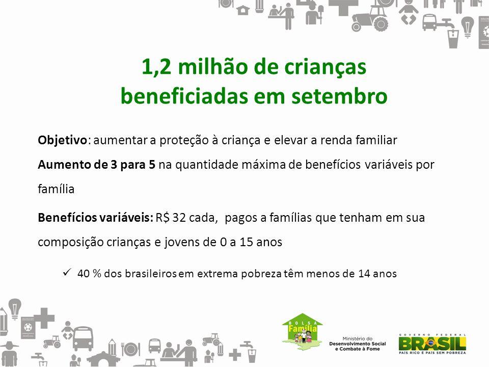 1,2 milhão de crianças beneficiadas em setembro Objetivo: aumentar a proteção à criança e elevar a renda familiar Aumento de 3 para 5 na quantidade má