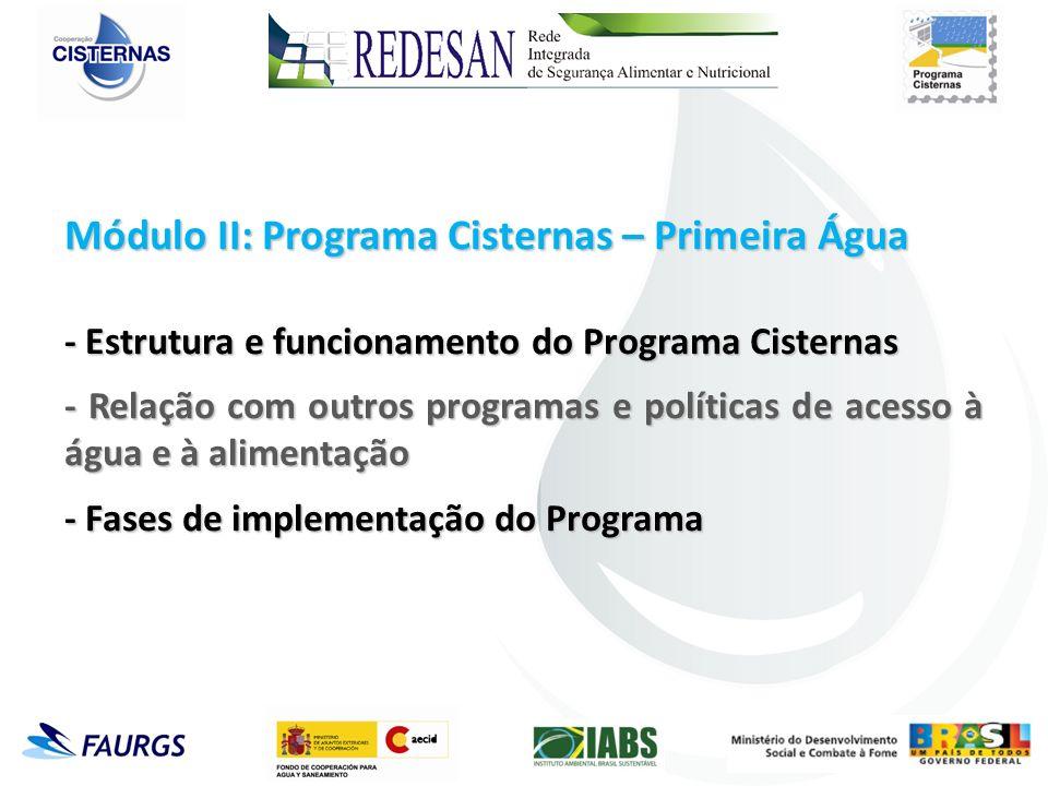 Módulo II: Programa Cisternas – Primeira Água - Estrutura e funcionamento do Programa Cisternas - Relação com outros programas e políticas de acesso à água e à alimentação - Fases de implementação do Programa