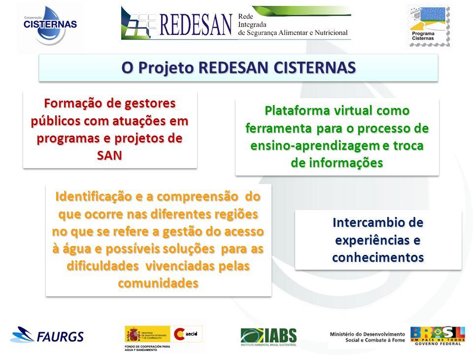O Projeto REDESAN CISTERNAS Formação de gestores públicos com atuações em programas e projetos de SAN Plataforma virtual como ferramenta para o proces