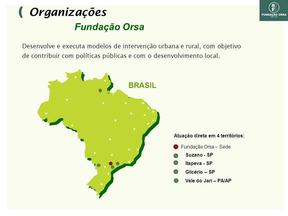 Contribuição no desenvolvimento local de territórios onde atua.