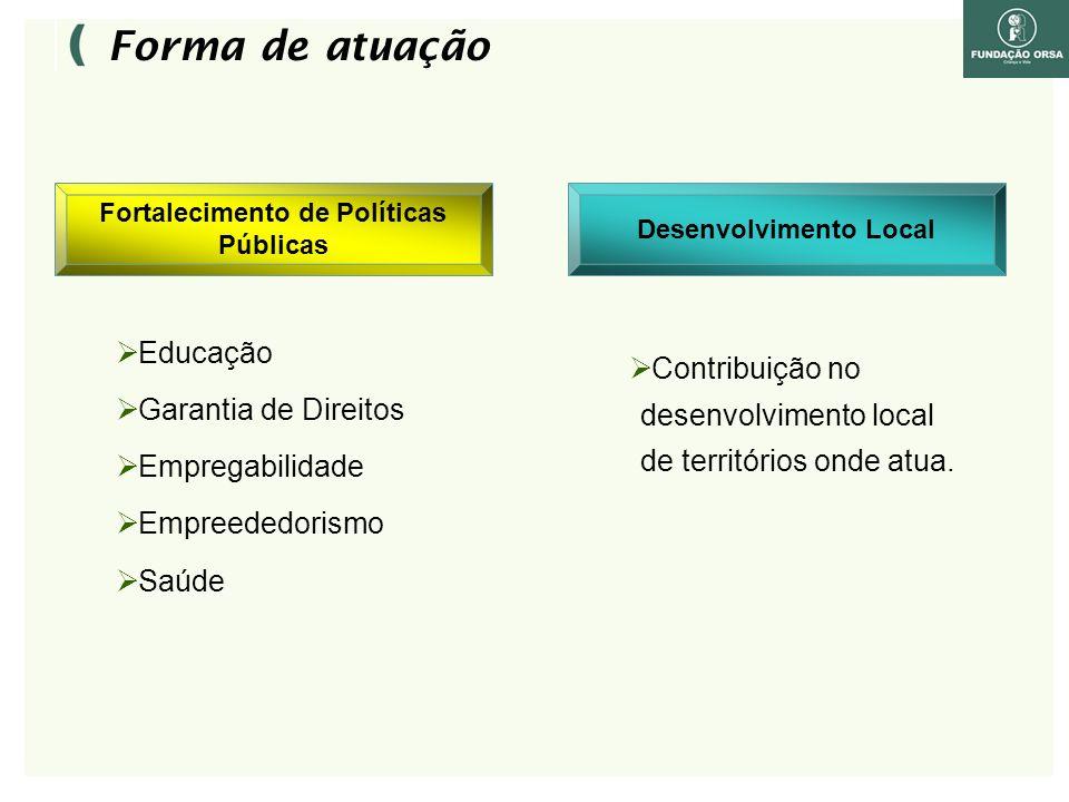 Pesquisa Elaboração conjunta de estratégias Gestão / Execução conjunta Proposição a partir de experiências bem sucedidas Fortalecimento de Políticas Públicas Forma de atuação