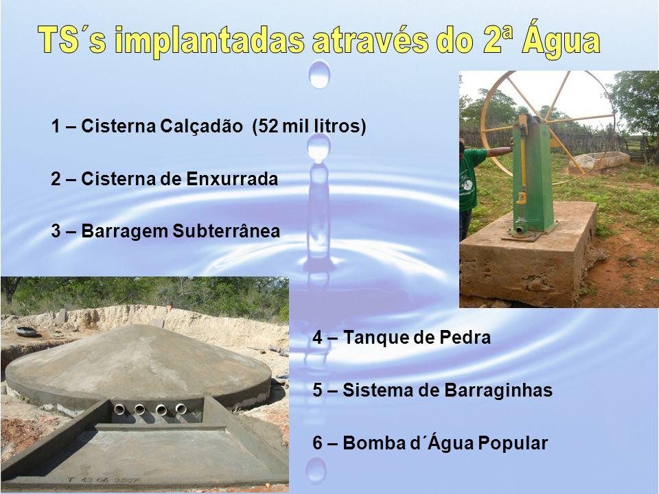 1 – Cisterna Calçadão (52 mil litros) 2 – Cisterna de Enxurrada 3 – Barragem Subterrânea 4 – Tanque de Pedra 5 – Sistema de Barraginhas 6 – Bomba d´Ág