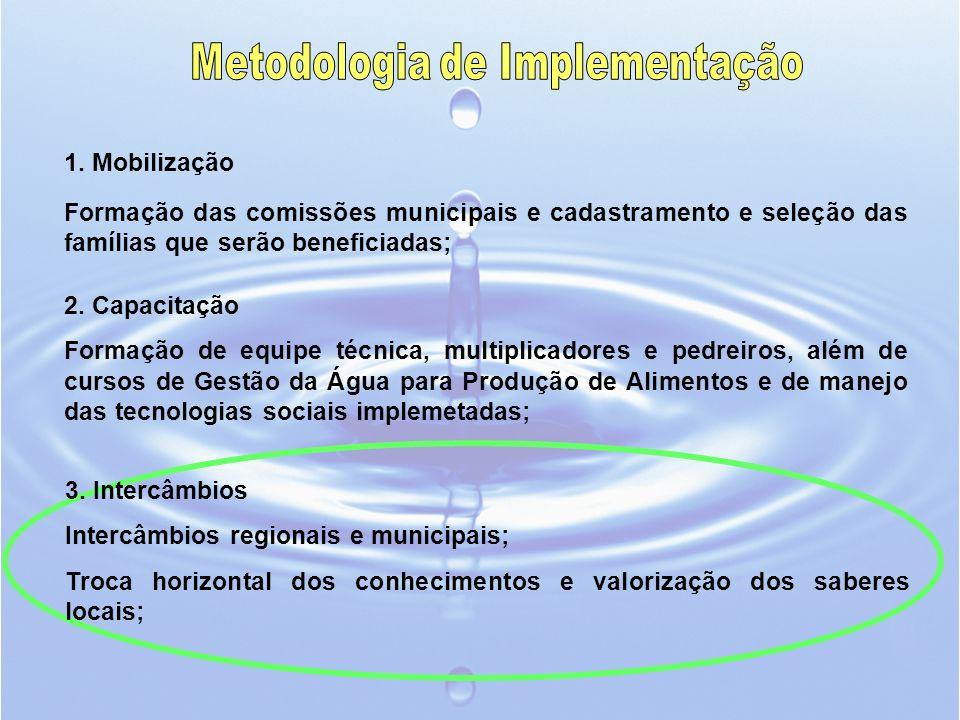 1. Mobilização Formação das comissões municipais e cadastramento e seleção das famílias que serão beneficiadas; 2. Capacitação Formação de equipe técn