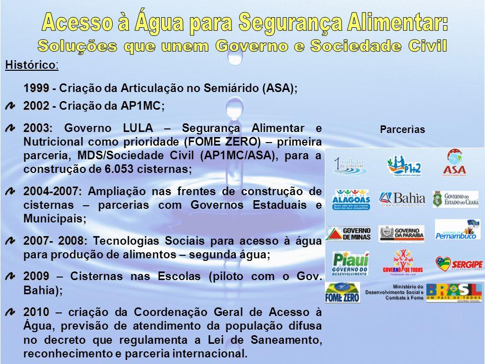 Histórico: 1999 1999 - Criação da Articulação no Semiárido (ASA); 2002 2002 - Criação da AP1MC; 2003: 2003: Governo LULA – Segurança Alimentar e Nutri