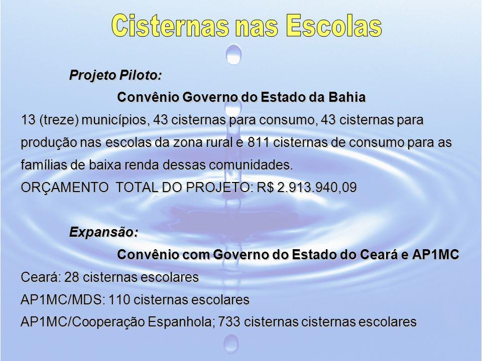 Projeto Piloto: Convênio Governo do Estado da Bahia 13 (treze) municípios, 43 cisternas para consumo, 43 cisternas para produção nas escolas da zona r