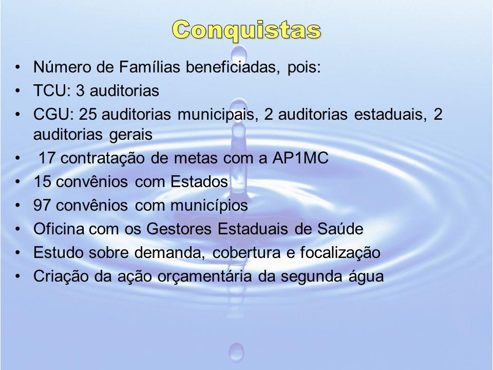 Número de Famílias beneficiadas, pois: TCU: 3 auditorias CGU: 25 auditorias municipais, 2 auditorias estaduais, 2 auditorias gerais 17 contratação de