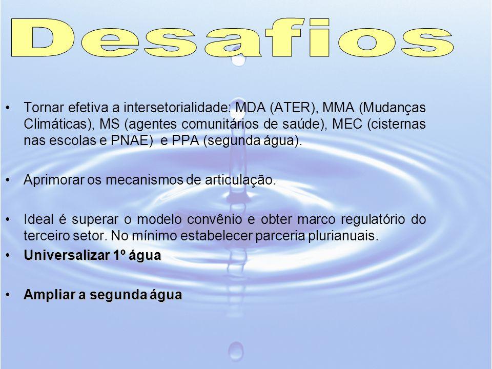 Tornar efetiva a intersetorialidade: MDA (ATER), MMA (Mudanças Climáticas), MS (agentes comunitários de saúde), MEC (cisternas nas escolas e PNAE) e P