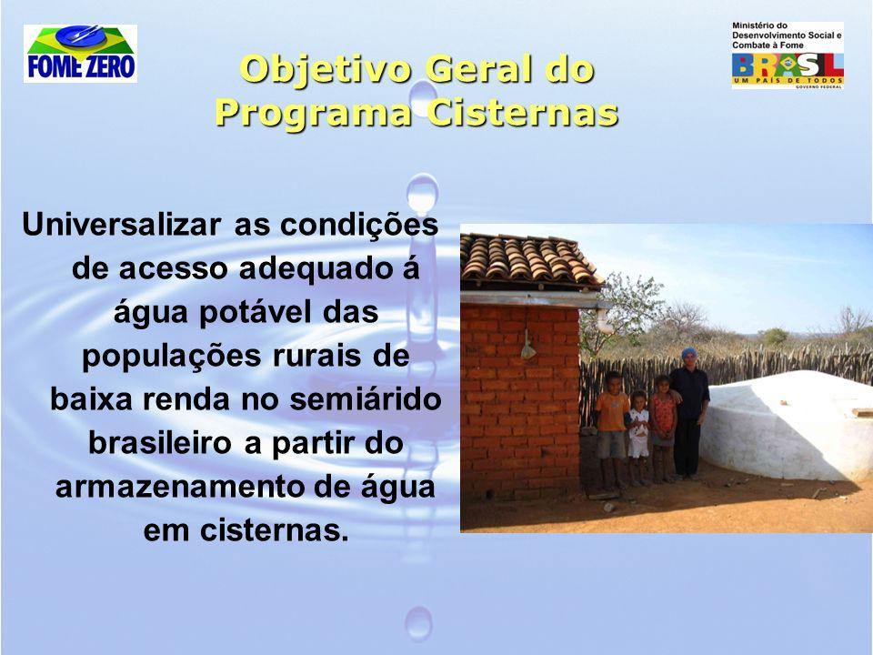 Objetivo Geral do Programa Cisternas Universalizar as condições de acesso adequado á água potável das populações rurais de baixa renda no semiárido br